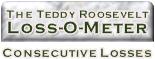 Teddy Roosevelt Loss-O-Meter