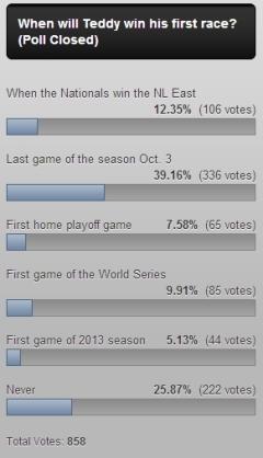Let Teddy Win Poll - When will Teddy win